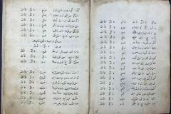 murat-ali-karavelioglu-edebi-eserler-1